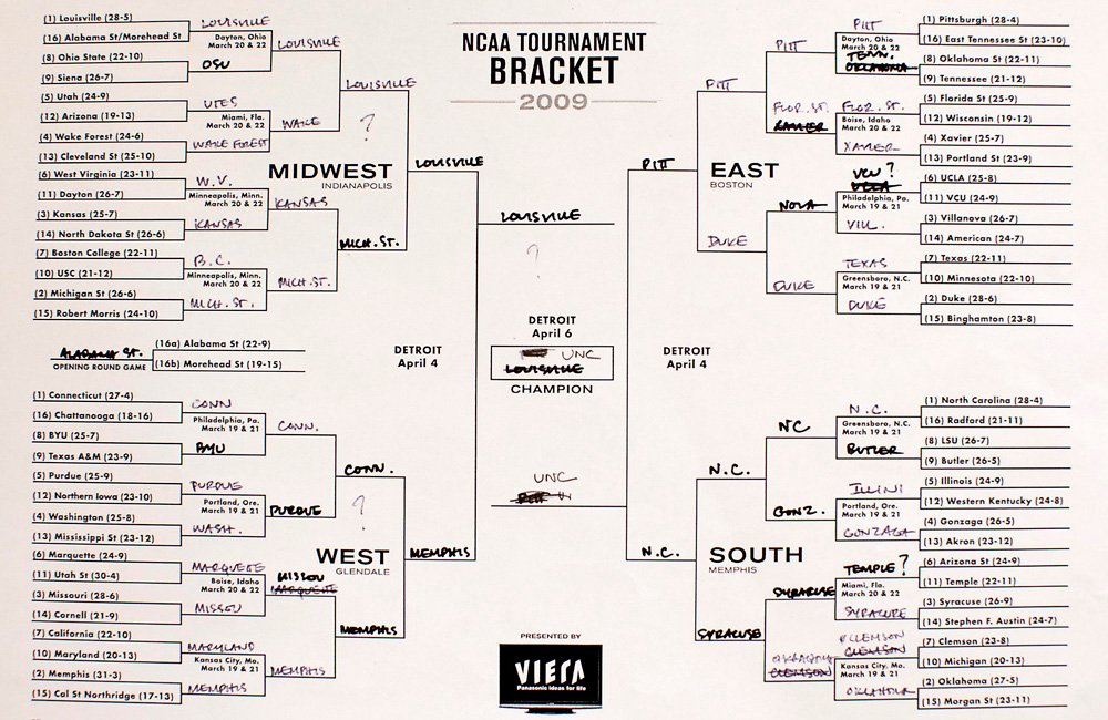 picture relating to Printable Nit Bracket referred to as School basketball printable brackets Trials Eire