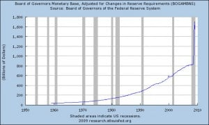 us-money-supply