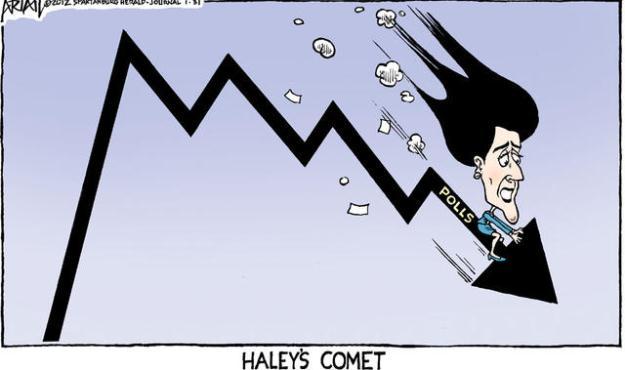 ariail haley&#039;s comet
