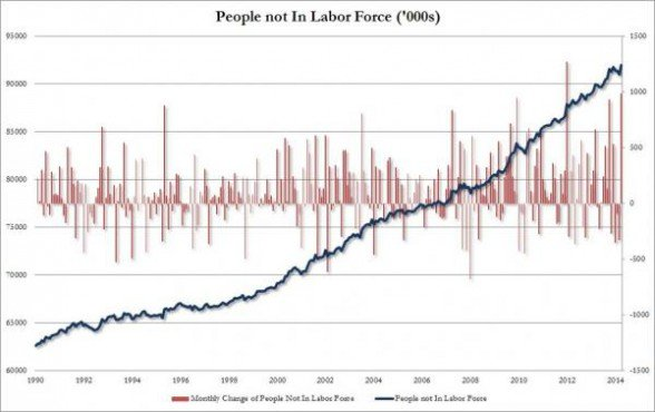 Not in Labor Force_0